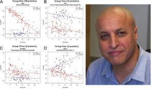 biomarkers-thumbnail